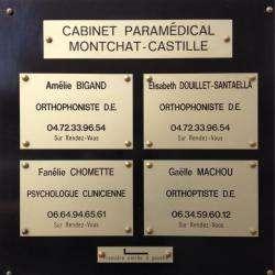 Cabinet Paramédical Monchat-castille Lyon