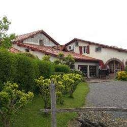 Ecomusée Des Traditions Basques Saint Jean De Luz