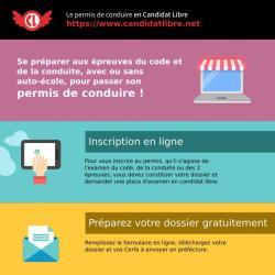 Permis Candidat Libre Montpellier