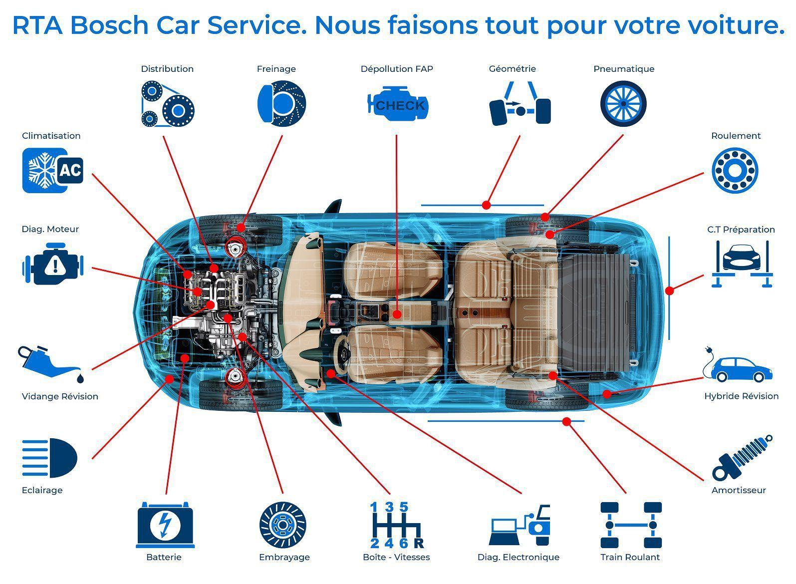 Rta Bosch Car Service Saint Louis